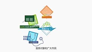 趣味科普:创意部门机构宣传科普mg动画短片南海计生图片