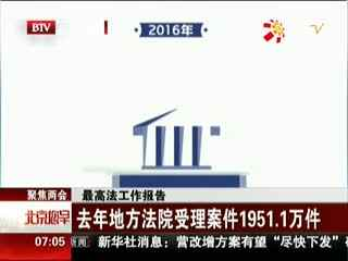 2015年地方法院受理案件1951.1万件