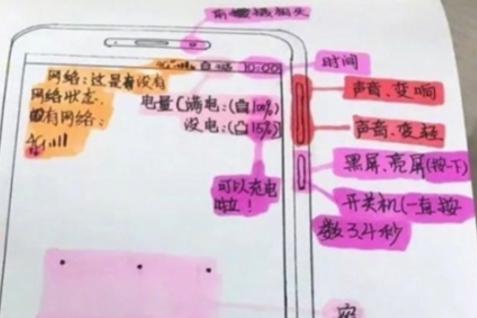 大二女生画最暖手绘图 教妈妈如何使用智能手机