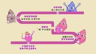 海螺宝宝成长记  第4集