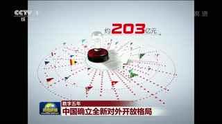 数字五年:中国确立全新对外开放格局