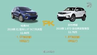 2018款哈弗H4车型解析