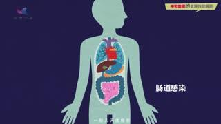 科普中国之不可忽视的食源性致病菌 第5集