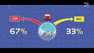科普中国之车学院_20181104_长假期间高速路不收费,但很可能扣光你的12分