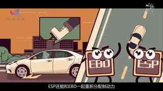 科普中国之车学院_20181024_为什么说ESP关键时刻能保命?
