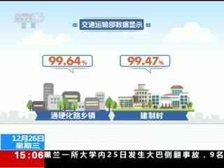 交通运输部:2019年将新建农村公路20万公里