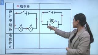 人教版初中物理九年级全册同步课程  第10集