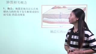 浙教版初中科学七年级上册全册同步课程  第30集