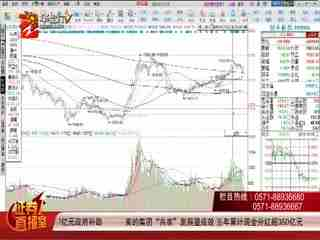 祁海波观点:指数60日线缩量反击 关注低估值成长白马