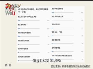 我們圓桌會_20191013_如何加快杭州旅游國際化的步伐