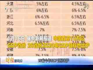 """今日新看点_20200117_杭州重点建设项目 新一年杭州建设按下""""快捷键"""""""