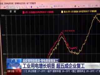 广东:工业用电增长明显 超五成企业复工