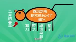 十二生肖图示修辞法 第3集