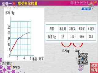 王宁宁《小学六年级数学》