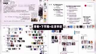 2020浙江理工大学服装学院毕业设计展-沈成诚