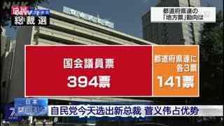 日本:自民党9月14日选出新总裁 菅义伟占优势