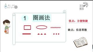 《梳理信息把握内容要点》授课教师:朱萍芳