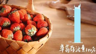 日食记_20210114_草莓漏奶华