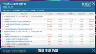 这只大牛股股价上涨45%冯柳却减持了超1亿股