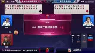 第1集:《复仇之战》黑龙江毅成俱乐部对湖北兄弟战队!(1)