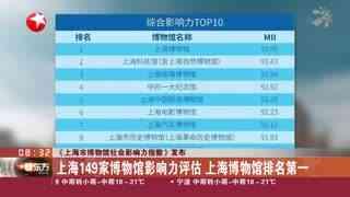 《上海市博物馆社会影响力指数》发布