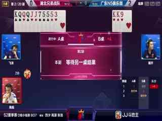 25-3:湖北兄弟战队VS广东N5俱乐部 -JJ斗地主冠军杯S2夏季赛