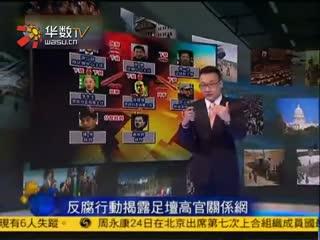 中国足坛高官关系网揭露腐败食物链-最新、最