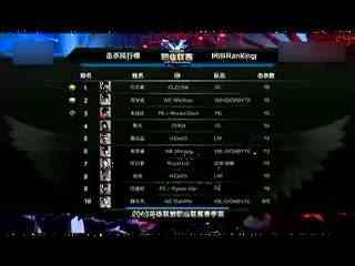 英雄联盟lol春季联赛第一轮第9场 皇族 vs 华 高清图片